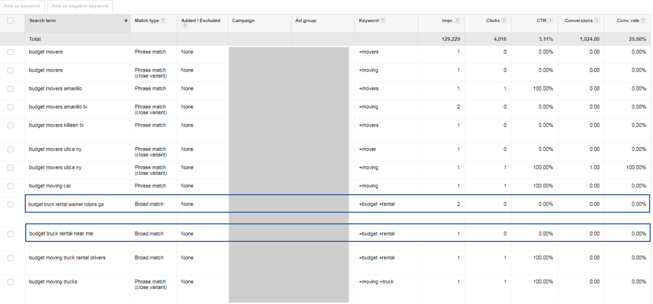 Search Query Reports