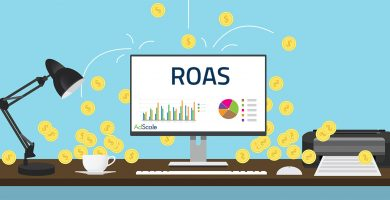 Study: Expected ROAS Across Top Ecommerce Advertising Channels