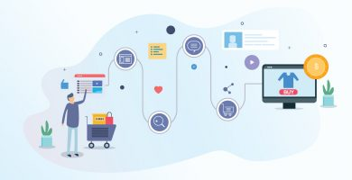 6 Surprising Statistics About The B2C Buyer's Journey In 2020