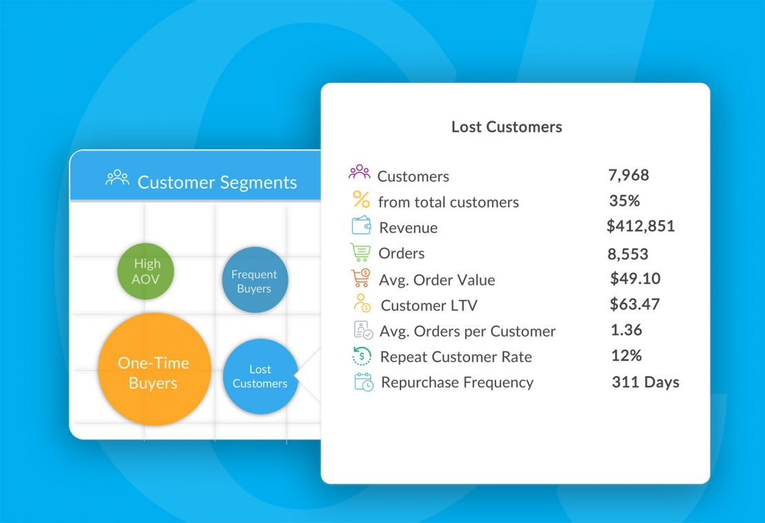 How Using Customer Segments Can Boost Your Store's Revenue